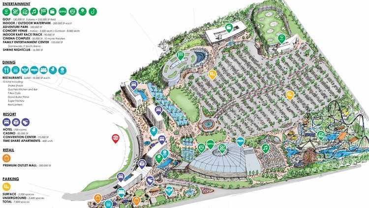 Atlanta Motor Speedway Casino Resort Sketch